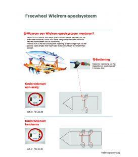 Instructie remspoelsysteem principe tridem gelijk aan enkel en tandemuitvoering.